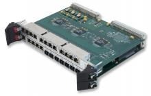 NETernity™ RM921N Ethernet Switch